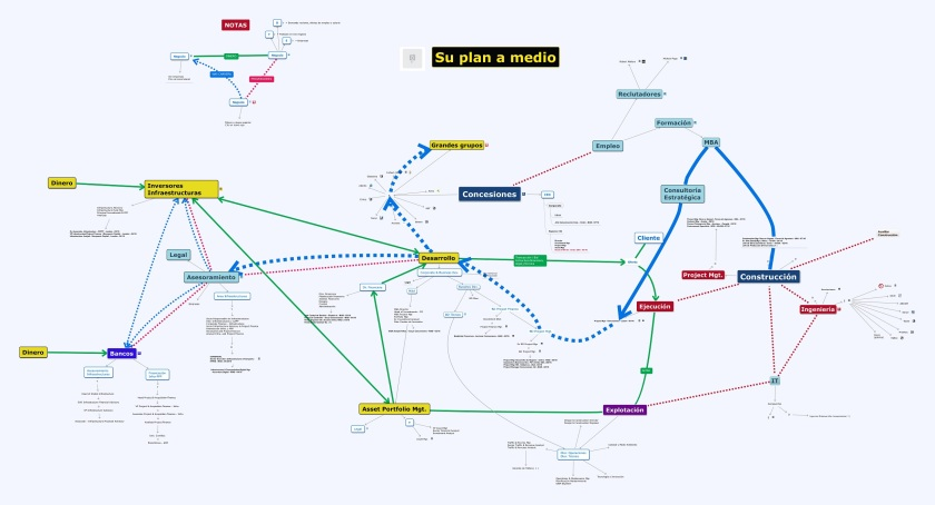 concesiones-infraestructuras-transporte2